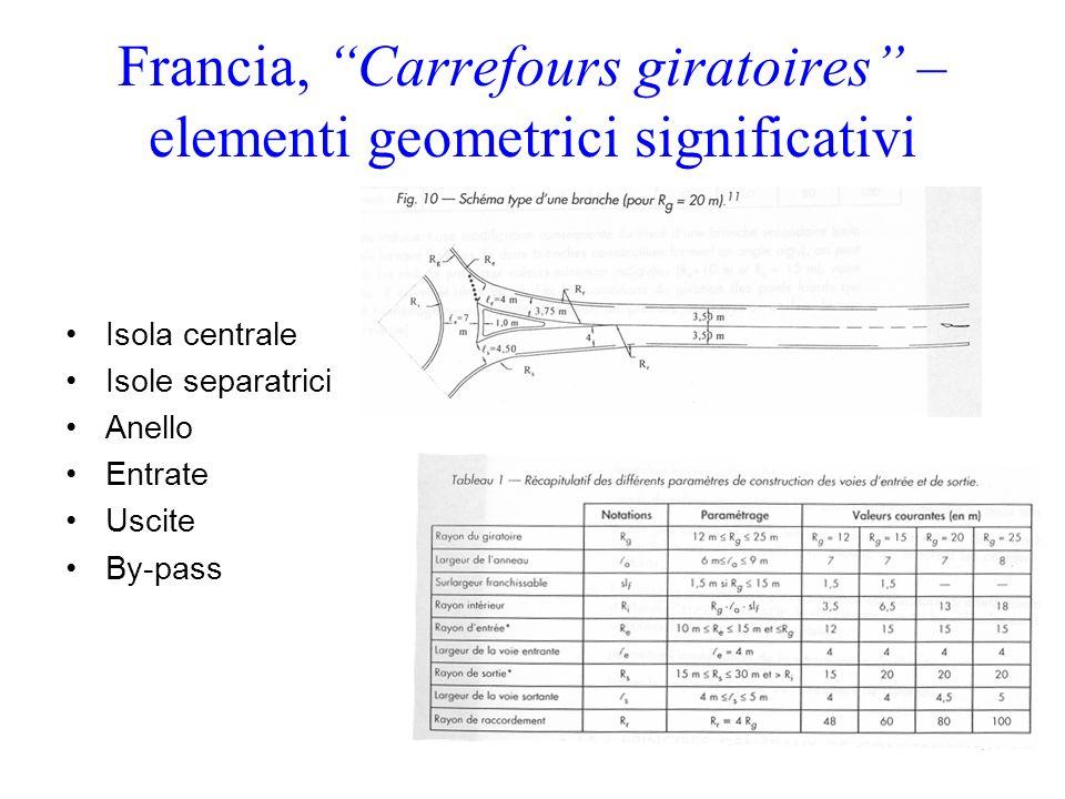 Francia, Carrefours giratoires – elementi geometrici significativi