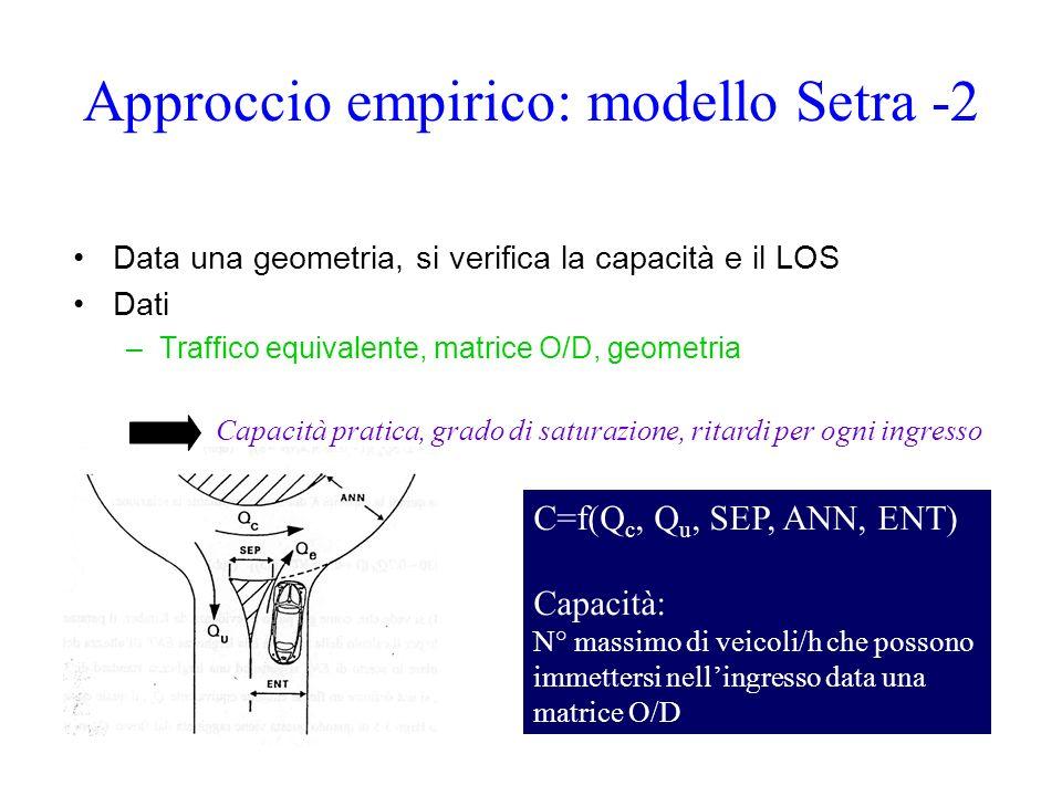 Approccio empirico: modello Setra -2