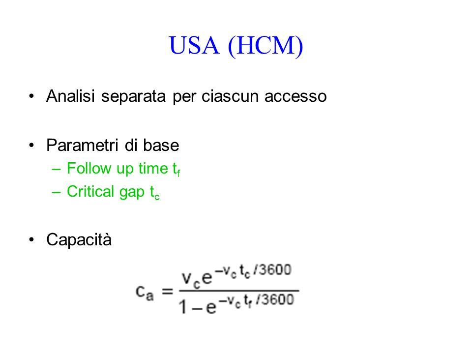 USA (HCM) Analisi separata per ciascun accesso Parametri di base