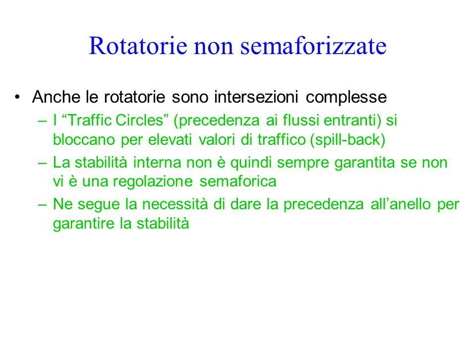 Rotatorie non semaforizzate