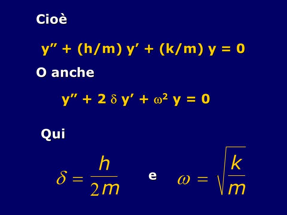 w = k m d = h 2 m Cioè y + (h/m) y' + (k/m) y = 0 O anche