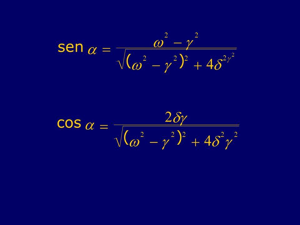 sen a = w 2 - g ( ) + 4 d cos a = 2 d g ( w - ) + 4