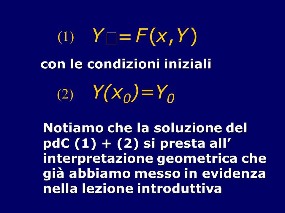 ¢ Y = F ( x , ) (1) (2) Y(x0)=Y0 con le condizioni iniziali