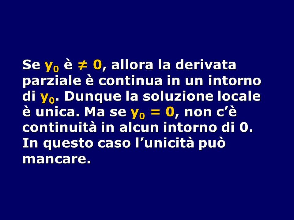 Se y0 è ≠ 0, allora la derivata