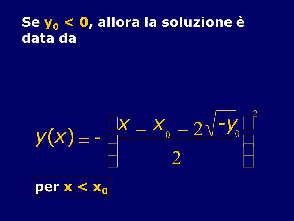 y ( x ) = - 2 -y æ è ç ö ø ÷ Se y0 < 0, allora la soluzione è