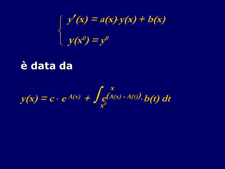  y(x0) = y0 y'(x) = a(x)y(x) + b(x)   è data da