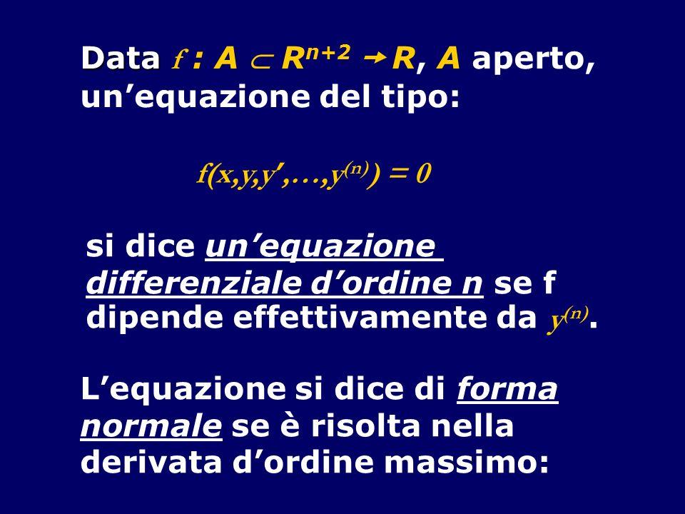 Data f : A  Rn+2  R, A aperto,