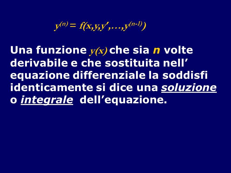 y(n) = f(x,y,y',…,y(n-1)) Una funzione y(x) che sia n volte. derivabile e che sostituita nell' equazione differenziale la soddisfi.