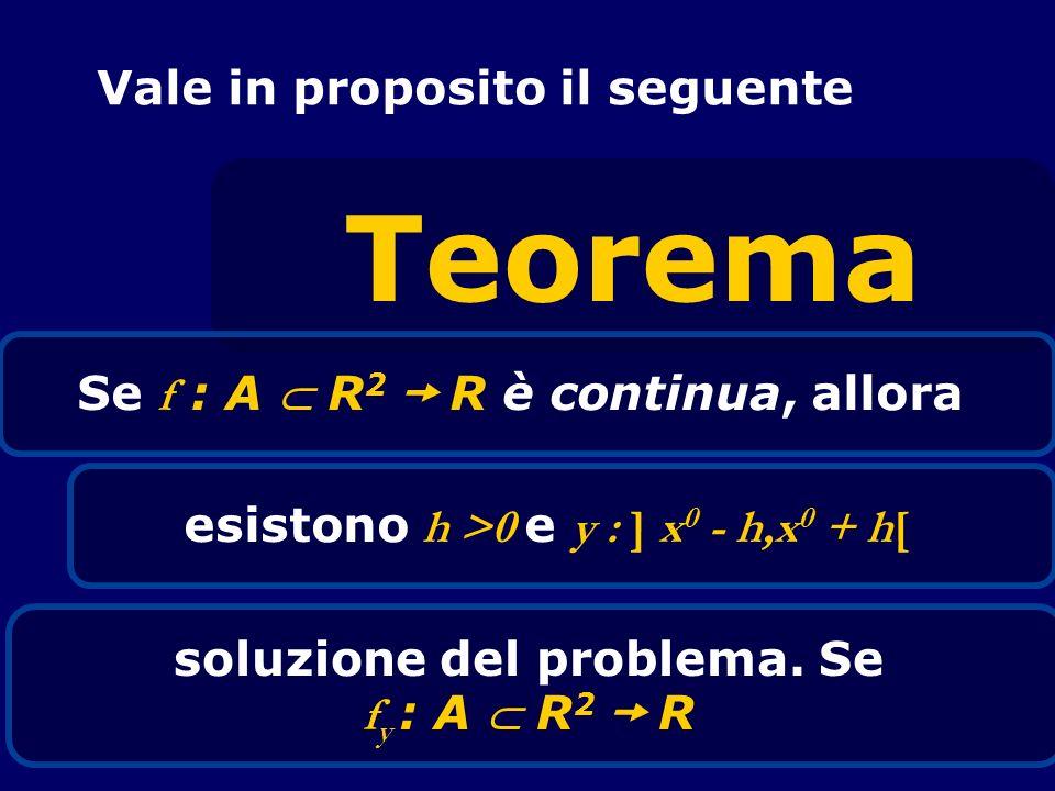 Teorema Vale in proposito il seguente