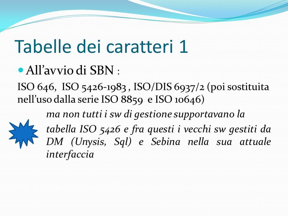Tabelle dei caratteri 1 All'avvio di SBN :