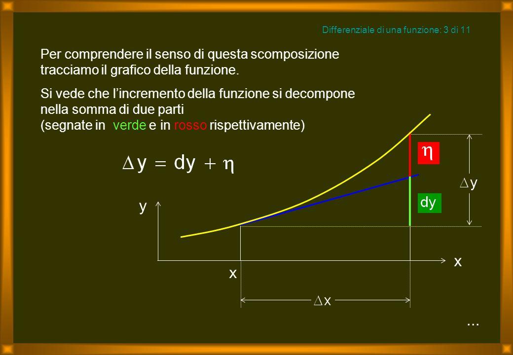 Differenziale di una funzione: 3 di 11