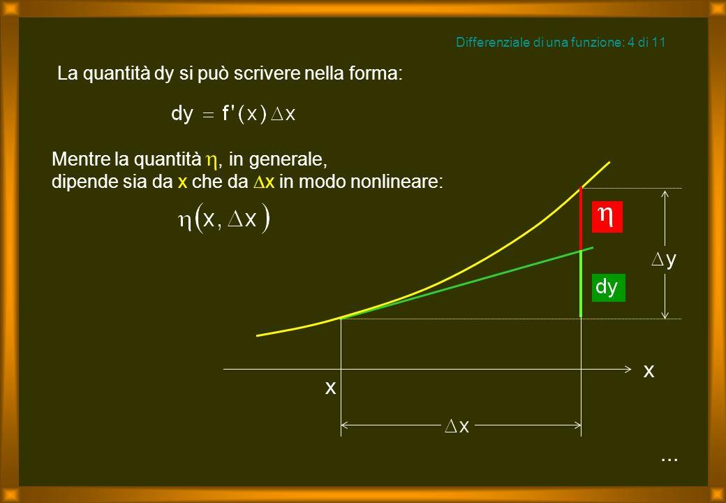 Differenziale di una funzione: 4 di 11