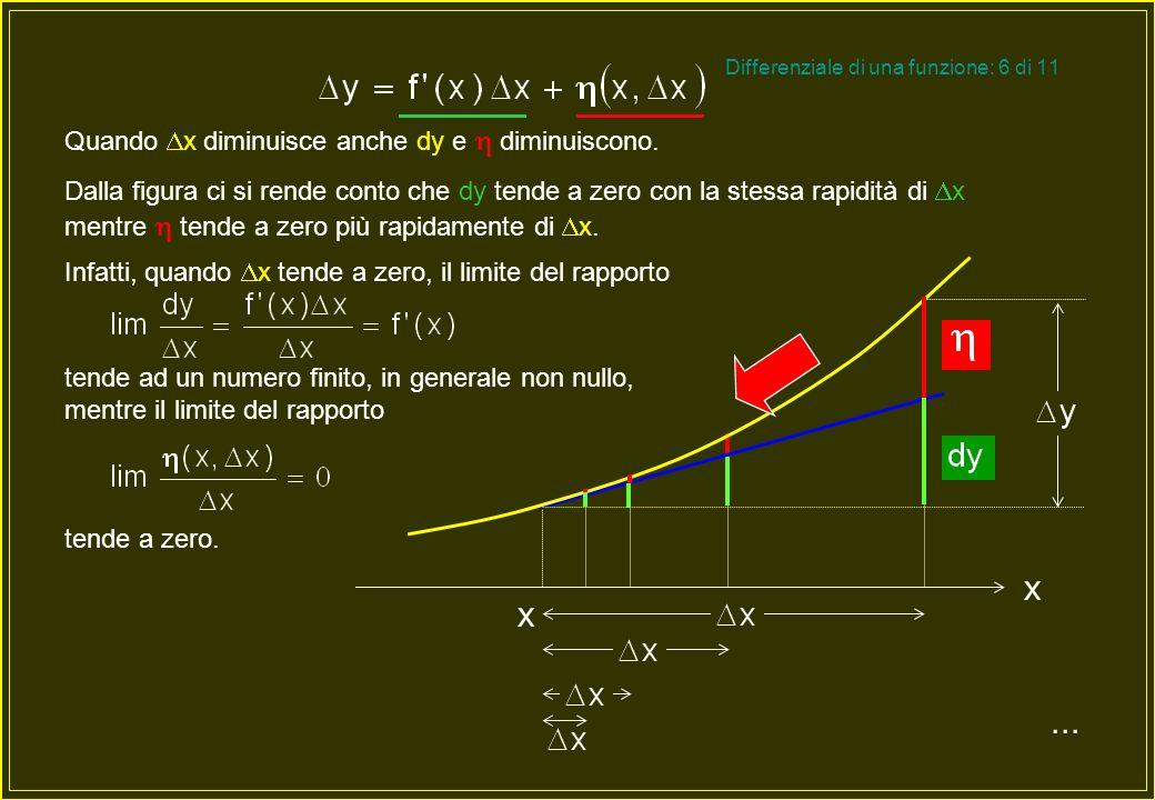 Differenziale di una funzione: 6 di 11