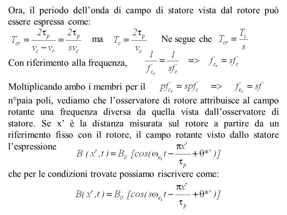 Ora, il periodo dell'onda di campo di statore vista dal rotore può essere espressa come: