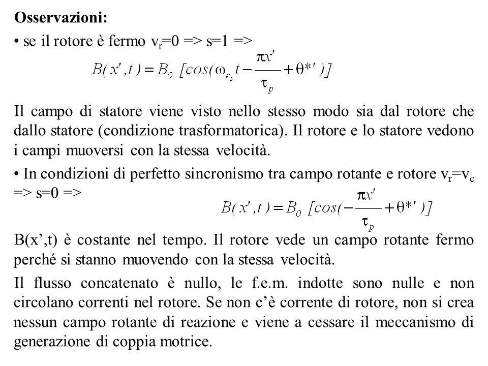 Osservazioni:se il rotore è fermo vr=0 => s=1 =>