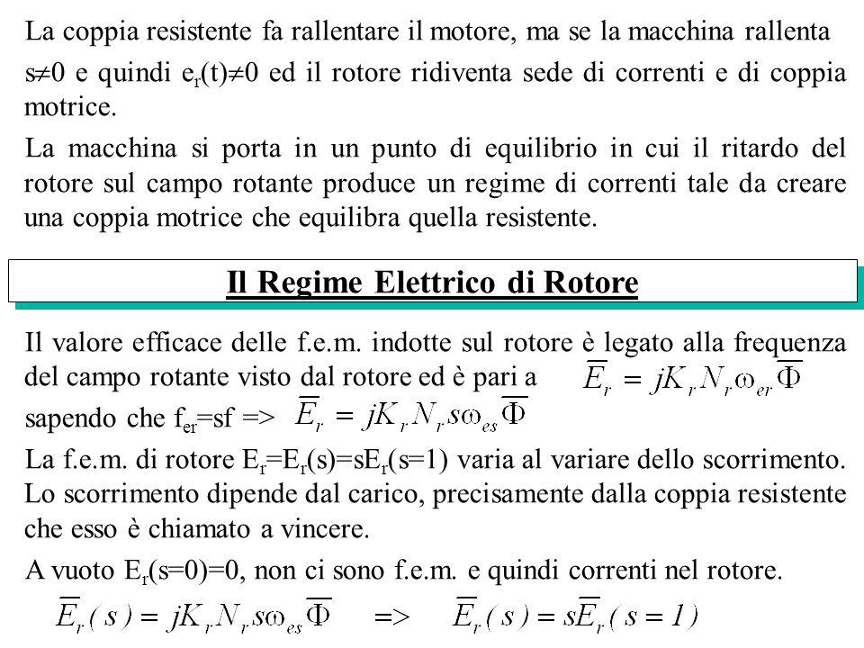Il Regime Elettrico di Rotore