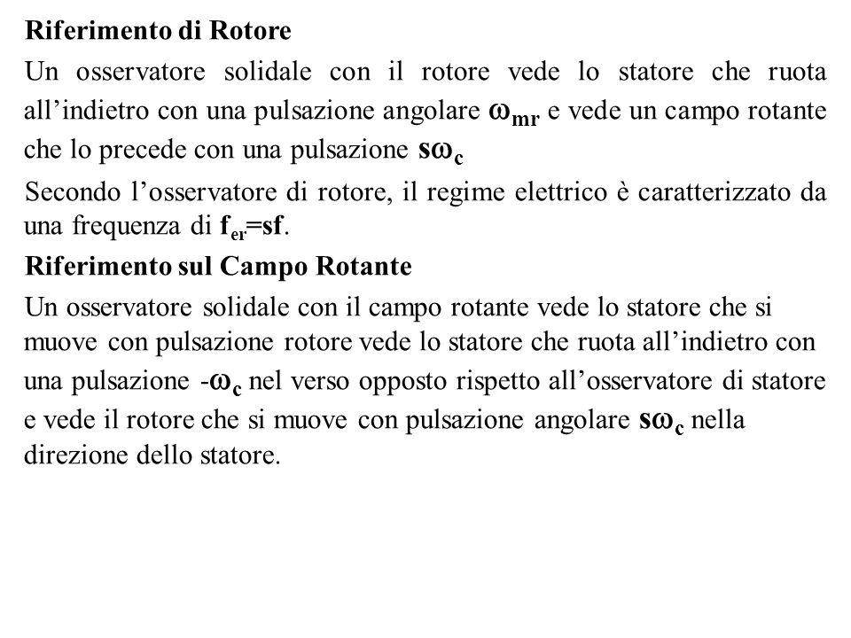 Riferimento di Rotore