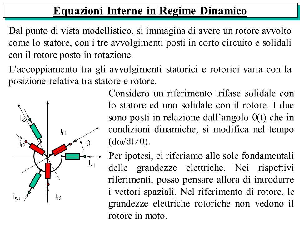 Equazioni Interne in Regime Dinamico