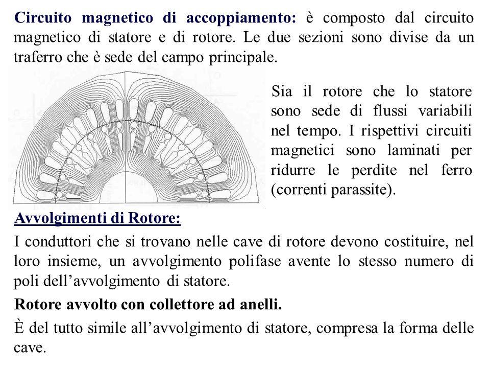 Circuito magnetico di accoppiamento: è composto dal circuito magnetico di statore e di rotore. Le due sezioni sono divise da un traferro che è sede del campo principale.