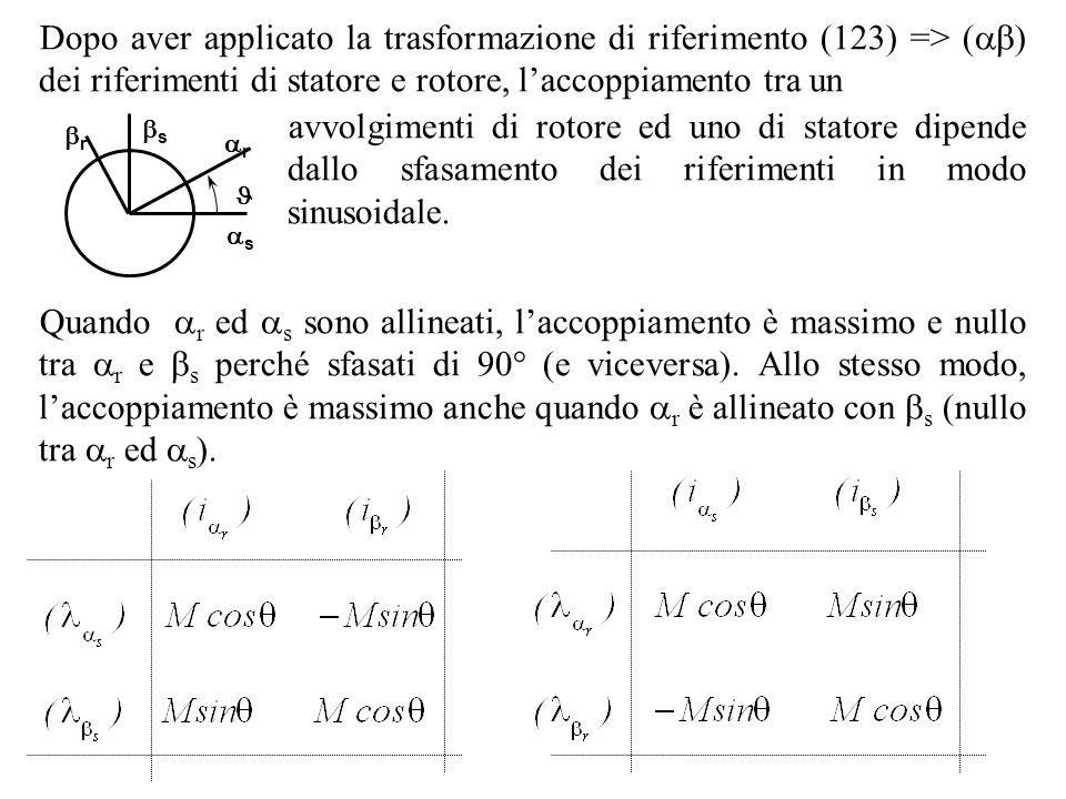 Dopo aver applicato la trasformazione di riferimento (123) => () dei riferimenti di statore e rotore, l'accoppiamento tra un