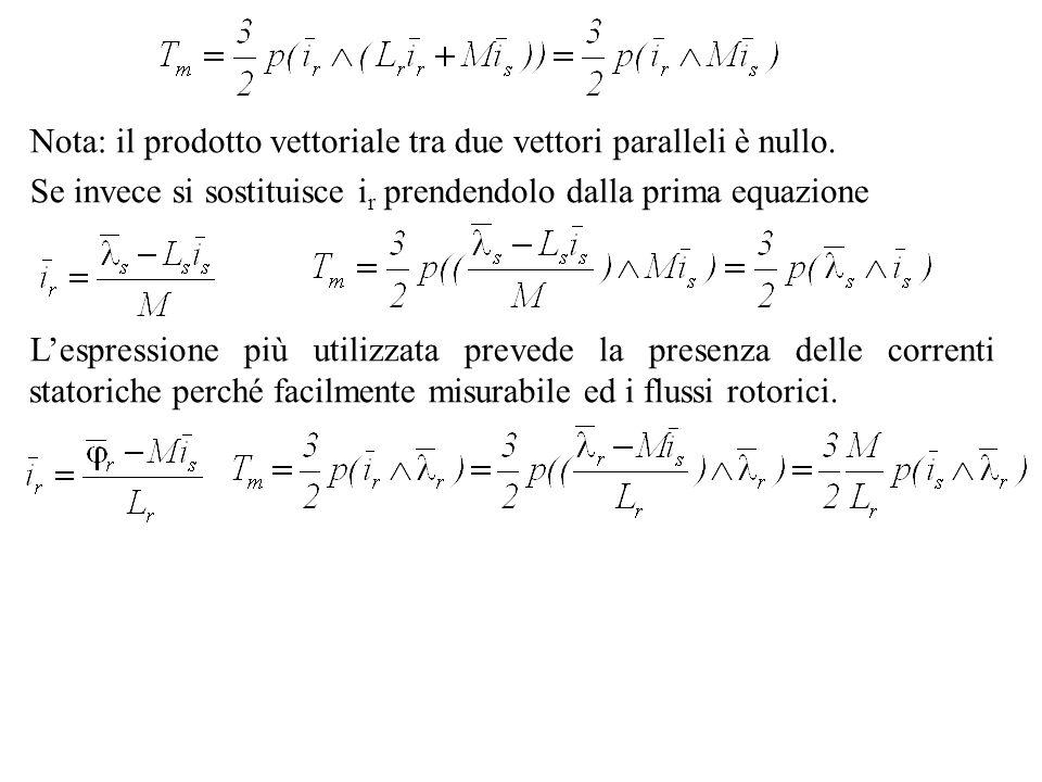 Nota: il prodotto vettoriale tra due vettori paralleli è nullo.