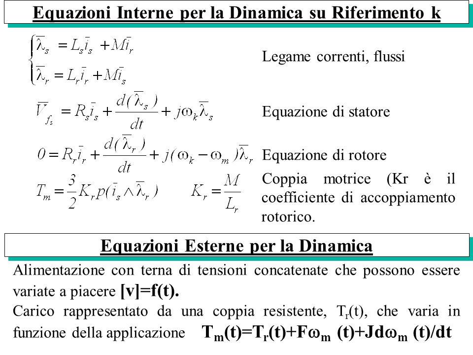 Equazioni Interne per la Dinamica su Riferimento k