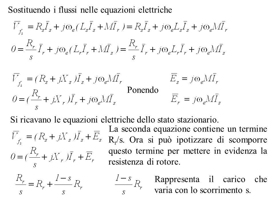Sostituendo i flussi nelle equazioni elettriche