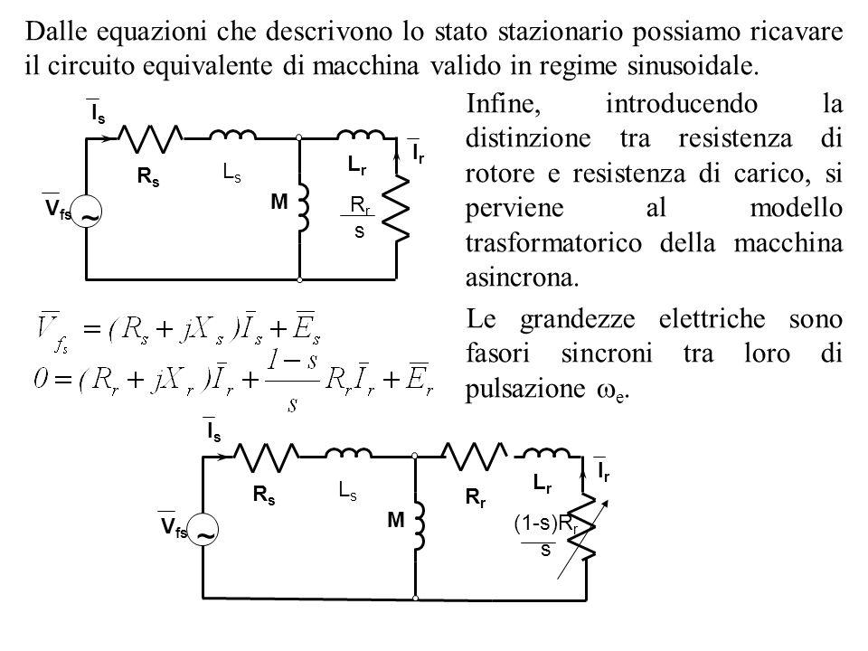 Dalle equazioni che descrivono lo stato stazionario possiamo ricavare il circuito equivalente di macchina valido in regime sinusoidale.