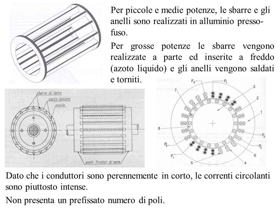 Per piccole e medie potenze, le sbarre e gli anelli sono realizzati in alluminio presso-fuso.