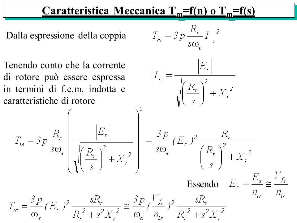 Caratteristica Meccanica Tm=f(n) o Tm=f(s)