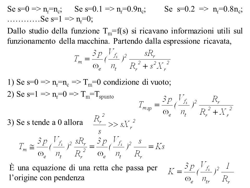 Se s=0 => nr=nc;. Se s=0. 1 => nr=0. 9nc;. Se s=0. 2 => nr=0
