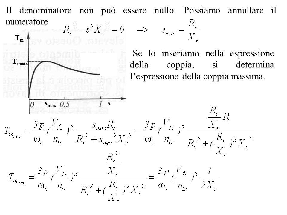 Il denominatore non può essere nullo. Possiamo annullare il numeratore