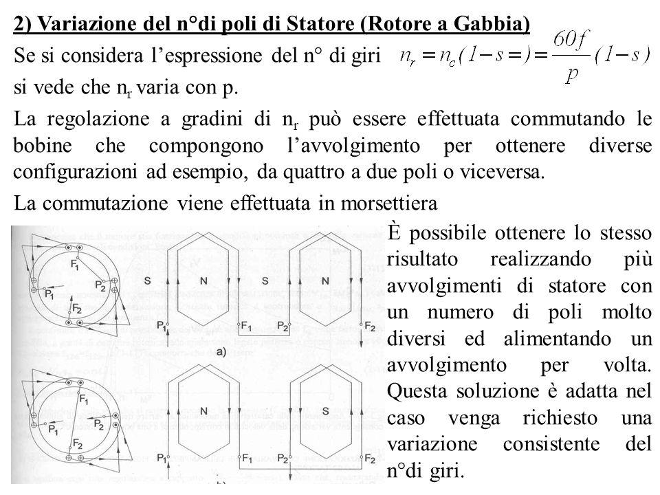 2) Variazione del n°di poli di Statore (Rotore a Gabbia)