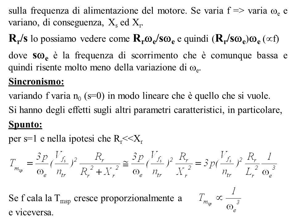Rr/s lo possiamo vedere come Rre/se e quindi (Rr/se)e (f)
