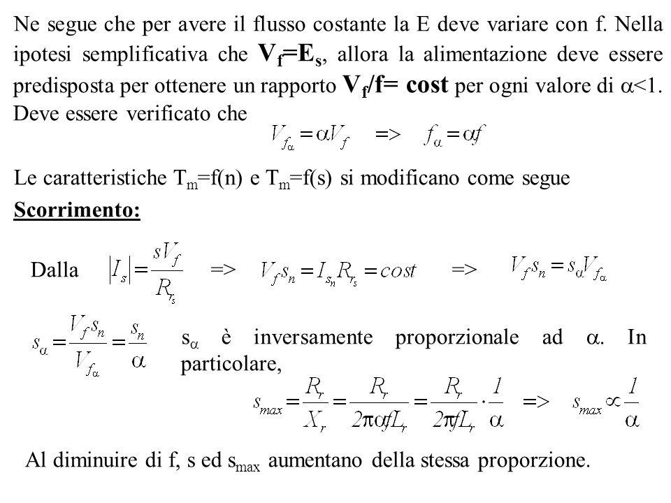 Ne segue che per avere il flusso costante la E deve variare con f