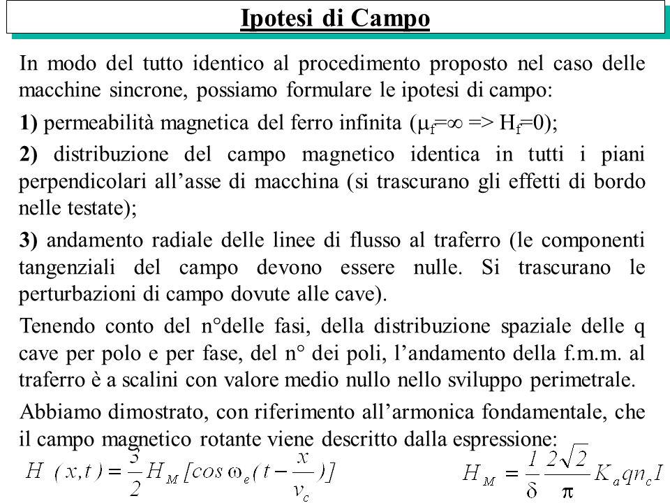 Ipotesi di CampoIn modo del tutto identico al procedimento proposto nel caso delle macchine sincrone, possiamo formulare le ipotesi di campo: