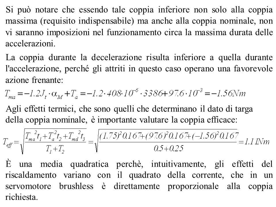 Si può notare che essendo tale coppia inferiore non solo alla coppia massima (requisito indispensabile) ma anche alla coppia nominale, non vi saranno imposizioni nel funzionamento circa la massima durata delle accelerazioni.
