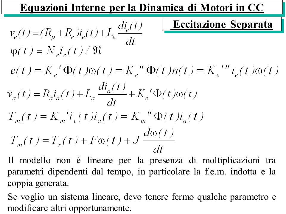 Equazioni Interne per la Dinamica di Motori in CC