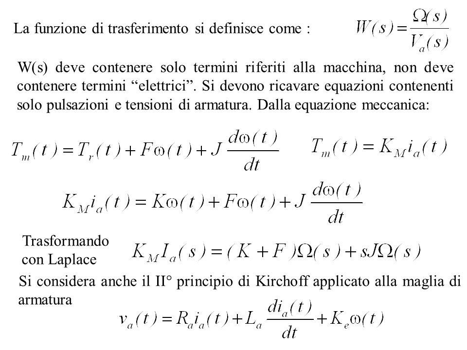 La funzione di trasferimento si definisce come :