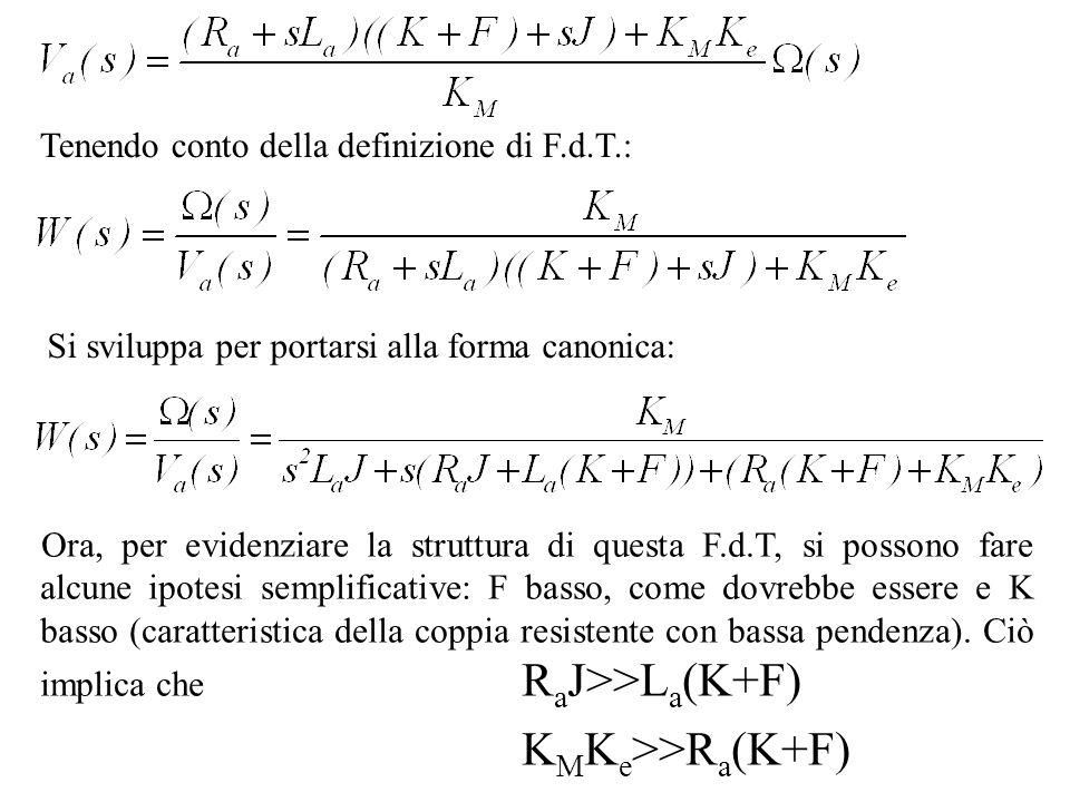 KMKe>>Ra(K+F) Tenendo conto della definizione di F.d.T.: