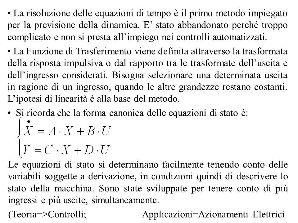 La risoluzione delle equazioni di tempo è il primo metodo impiegato per la previsione della dinamica. E' stato abbandonato perché troppo complicato e non si presta all'impiego nei controlli automatizzati.