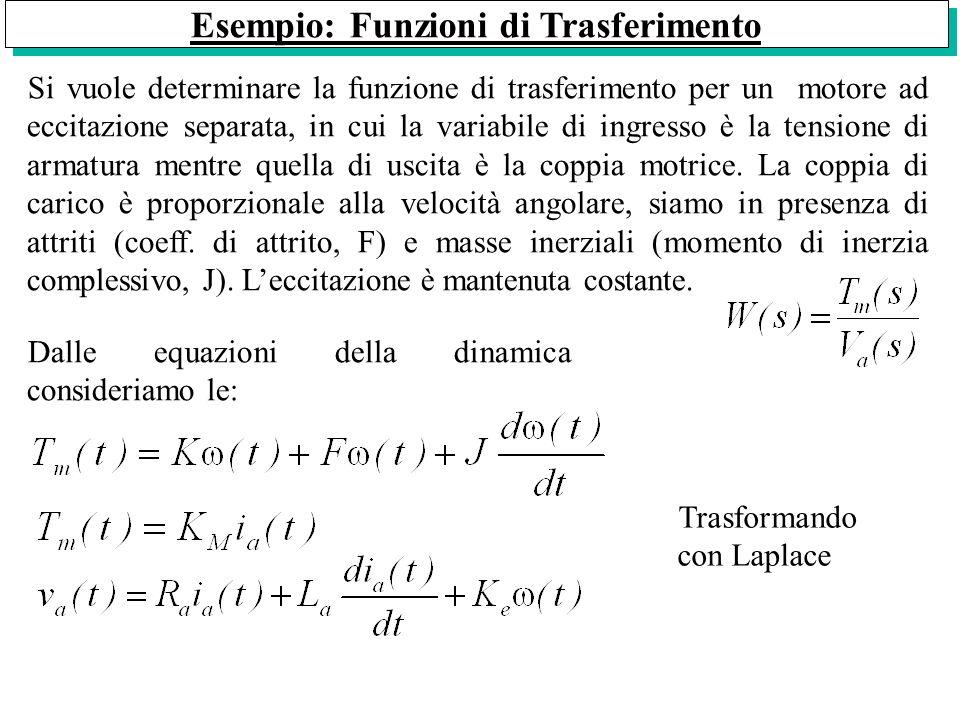 Esempio: Funzioni di Trasferimento