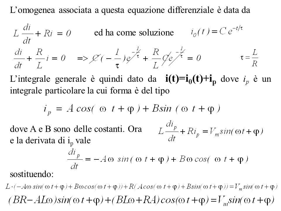 L'omogenea associata a questa equazione differenziale è data da