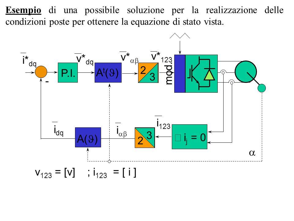 v*123 v*ab v*dq i*dq 2 mod. P.I. At(J) 3 - i123 idq iab å ij = 0 A(J)