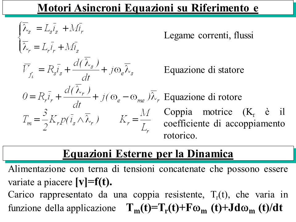 Motori Asincroni Equazioni su Riferimento e