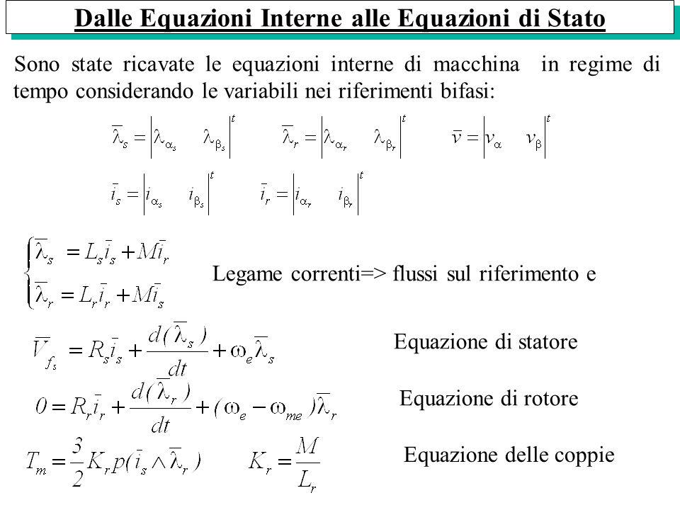 Dalle Equazioni Interne alle Equazioni di Stato