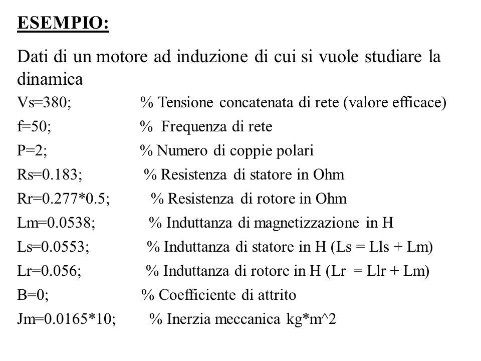 Dati di un motore ad induzione di cui si vuole studiare la dinamica