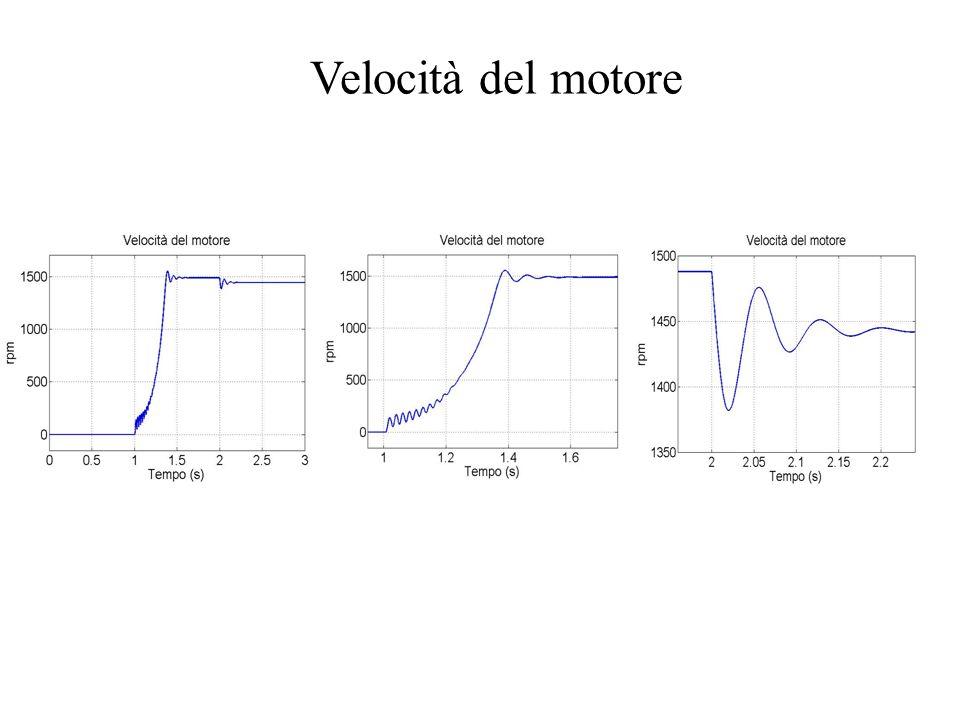 Velocità del motore
