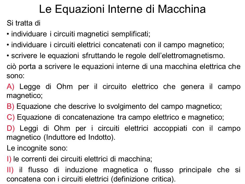 Le Equazioni Interne di Macchina