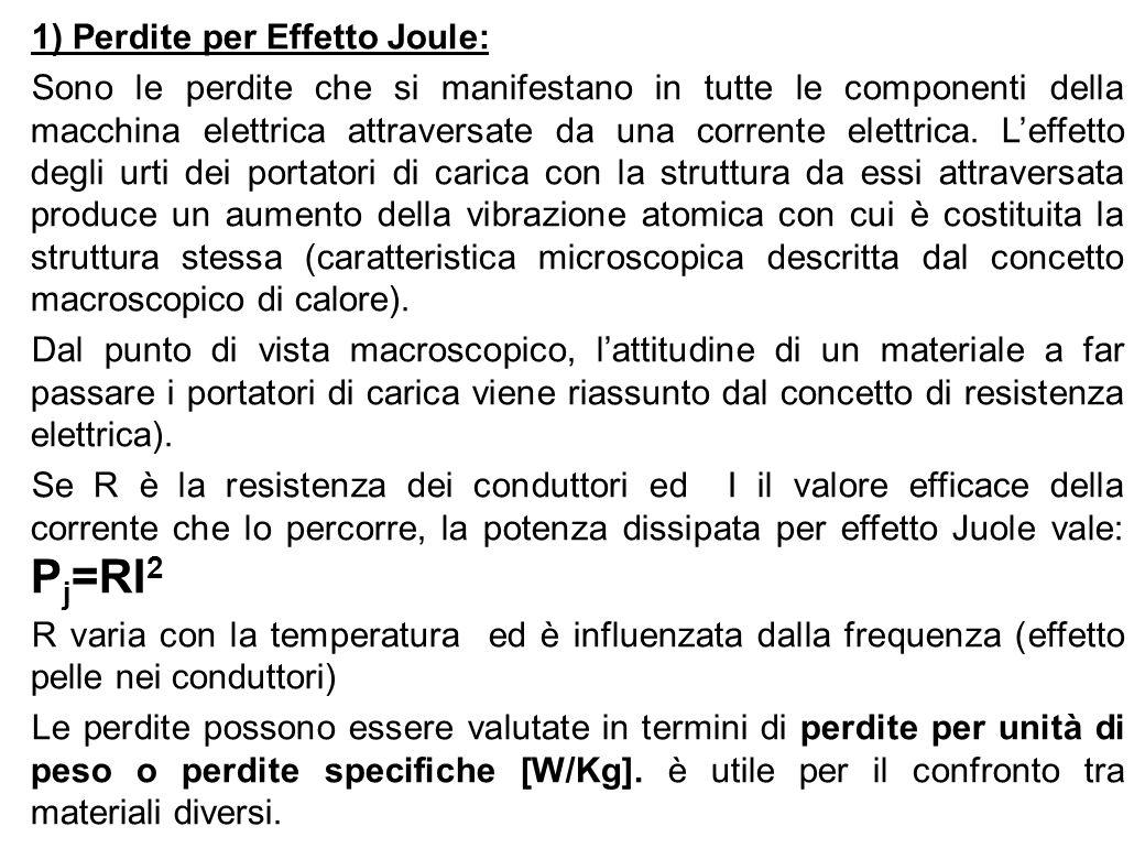 1) Perdite per Effetto Joule: